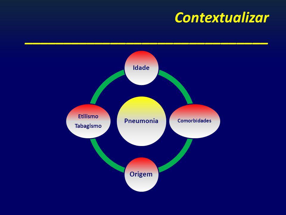 Contextualizar _______________________________