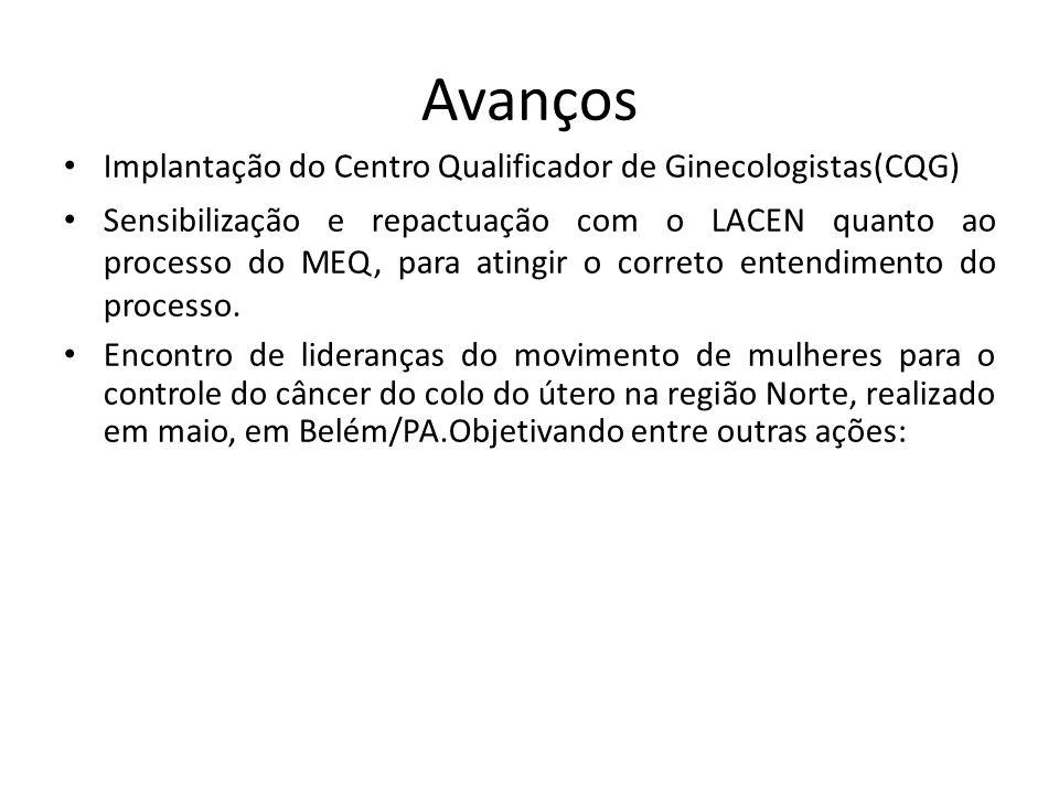 Avanços Implantação do Centro Qualificador de Ginecologistas(CQG)