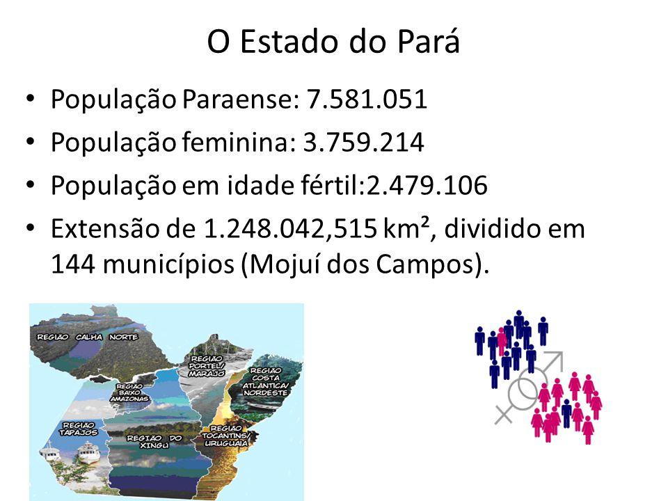 O Estado do Pará População Paraense: 7.581.051