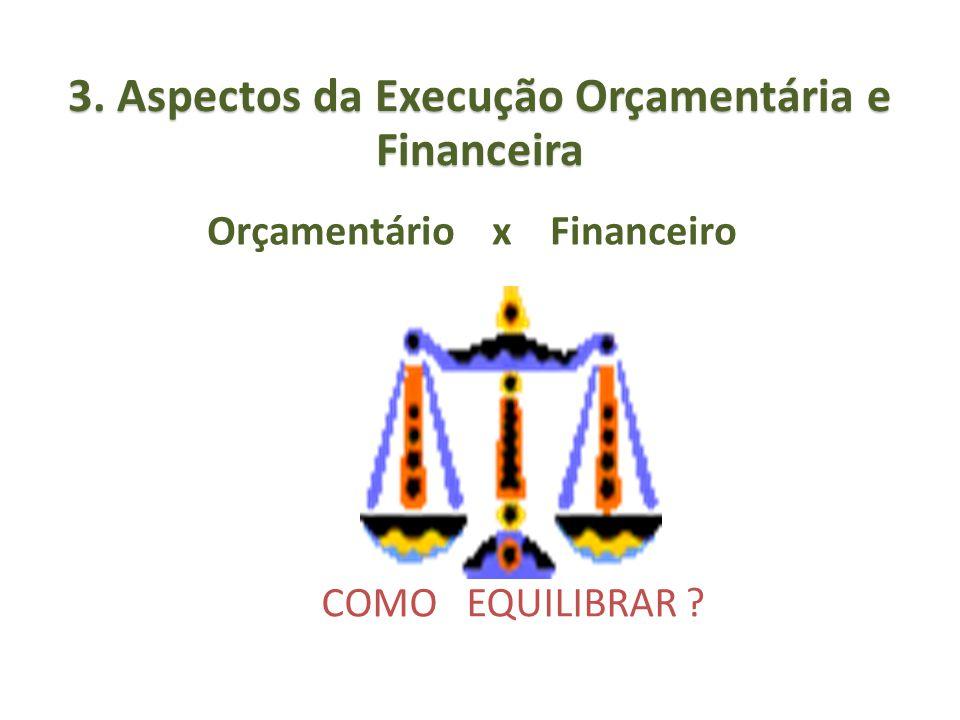 3. Aspectos da Execução Orçamentária e Financeira