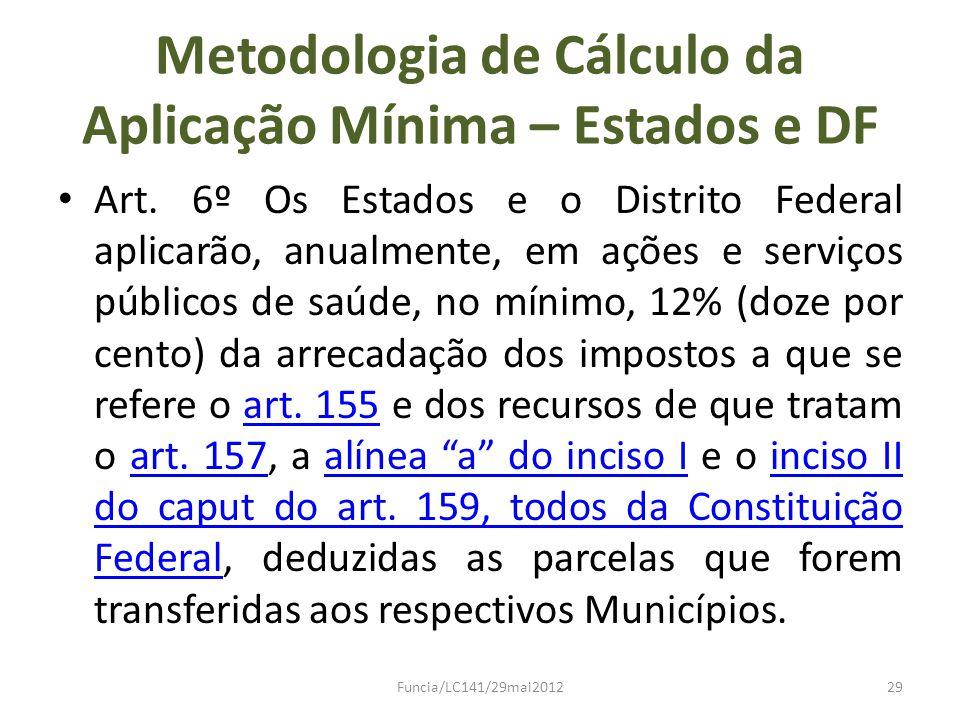 Metodologia de Cálculo da Aplicação Mínima – Estados e DF