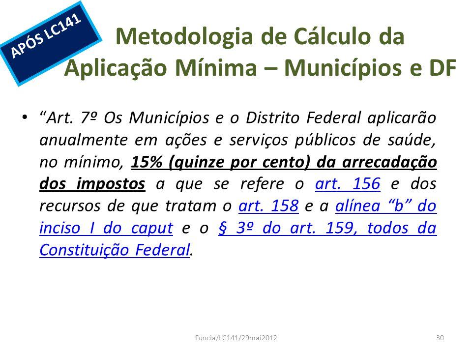 Metodologia de Cálculo da Aplicação Mínima – Municípios e DF