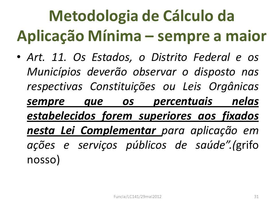 Metodologia de Cálculo da Aplicação Mínima – sempre a maior