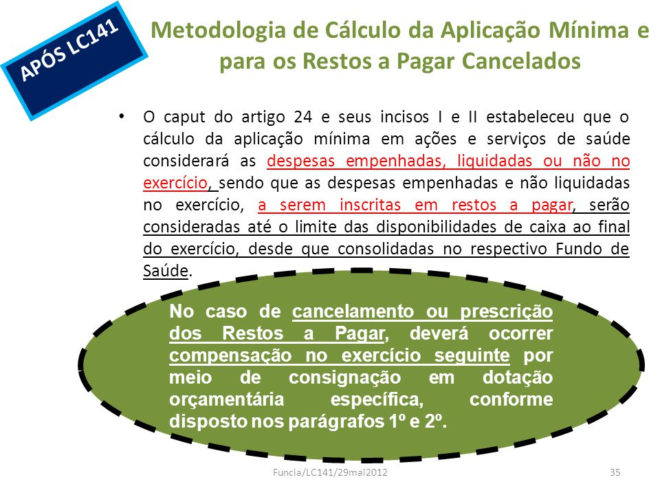 Metodologia de Cálculo da Aplicação Mínima e para os Restos a Pagar Cancelados