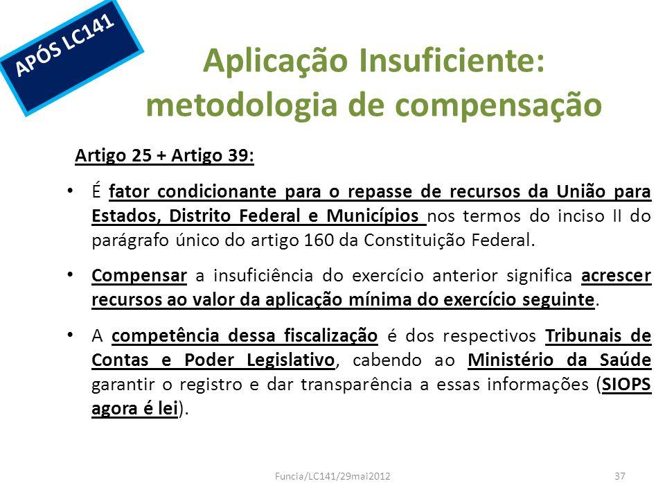 Aplicação Insuficiente: metodologia de compensação