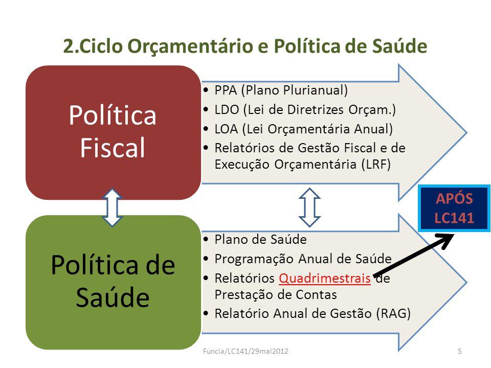 2.Ciclo Orçamentário e Política de Saúde