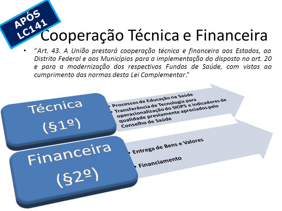 Cooperação Técnica e Financeira