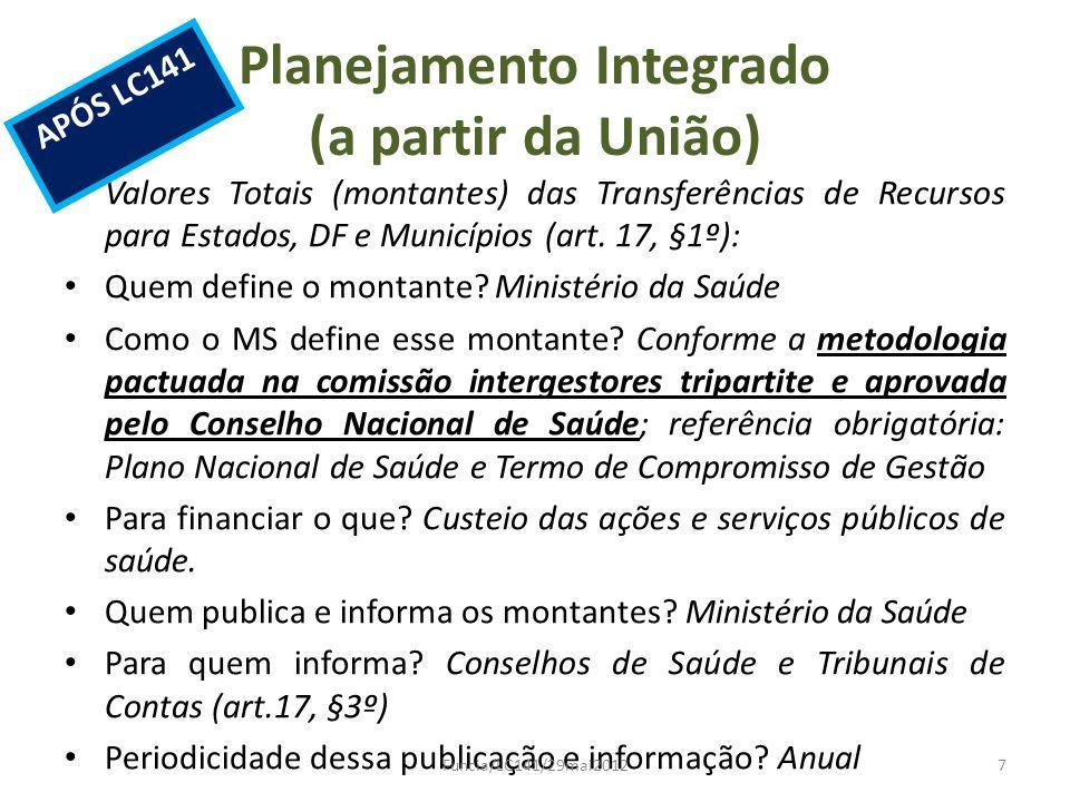 Planejamento Integrado (a partir da União)
