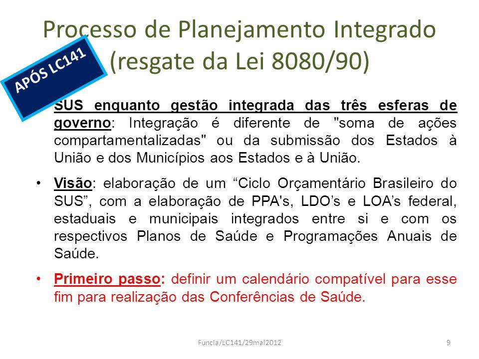 Processo de Planejamento Integrado (resgate da Lei 8080/90)