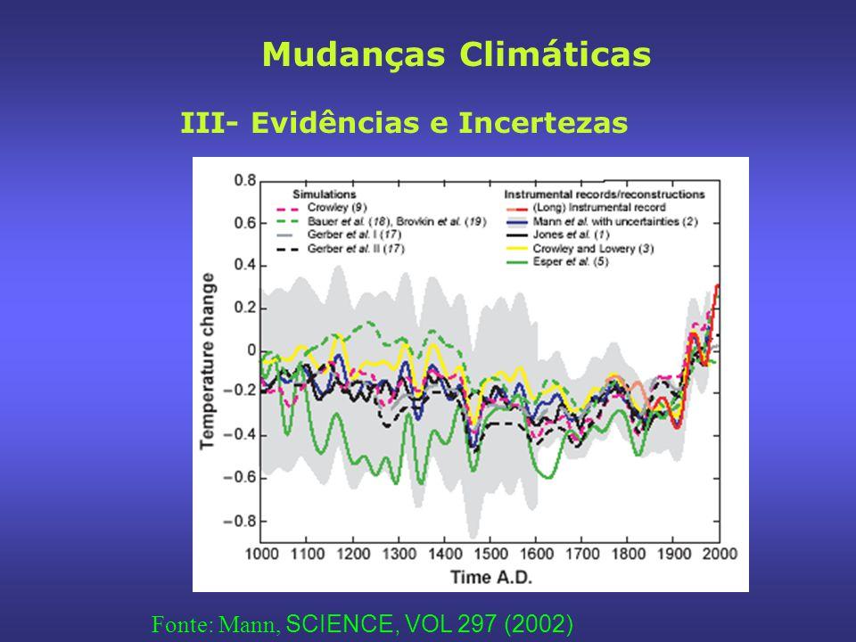 Mudanças Climáticas III- Evidências e Incertezas