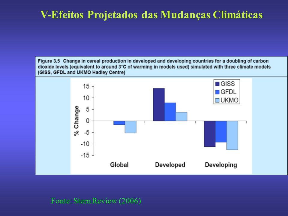 V-Efeitos Projetados das Mudanças Climáticas