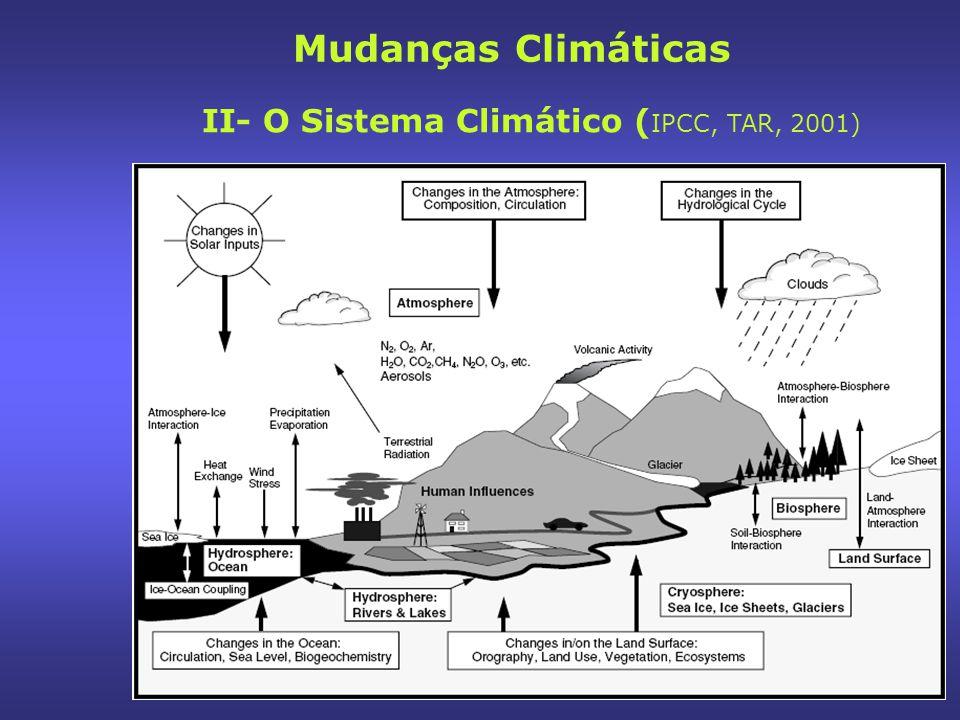Mudanças Climáticas II- O Sistema Climático (IPCC, TAR, 2001)