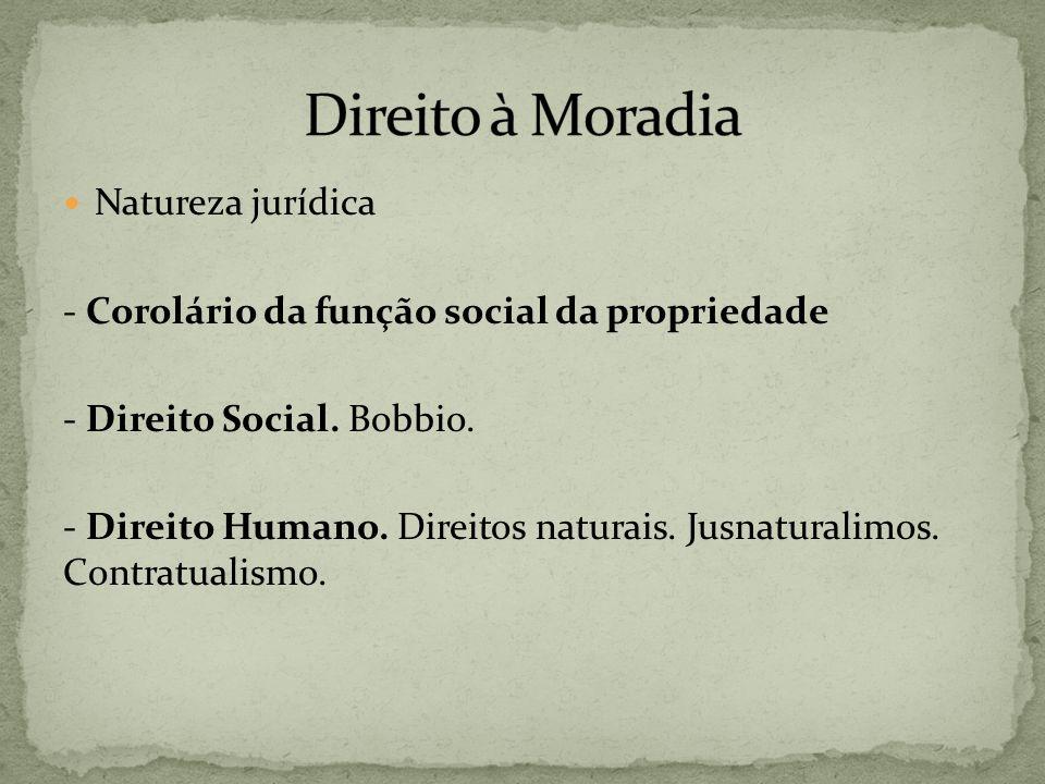 Direito à Moradia Natureza jurídica