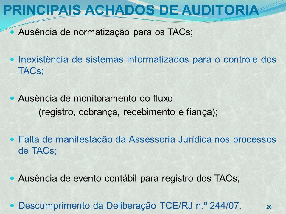 PRINCIPAIS ACHADOS DE AUDITORIA