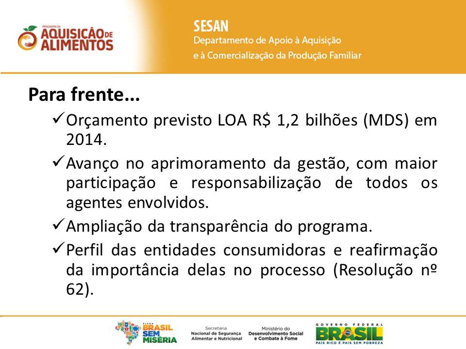 Para frente... Orçamento previsto LOA R$ 1,2 bilhões (MDS) em 2014.