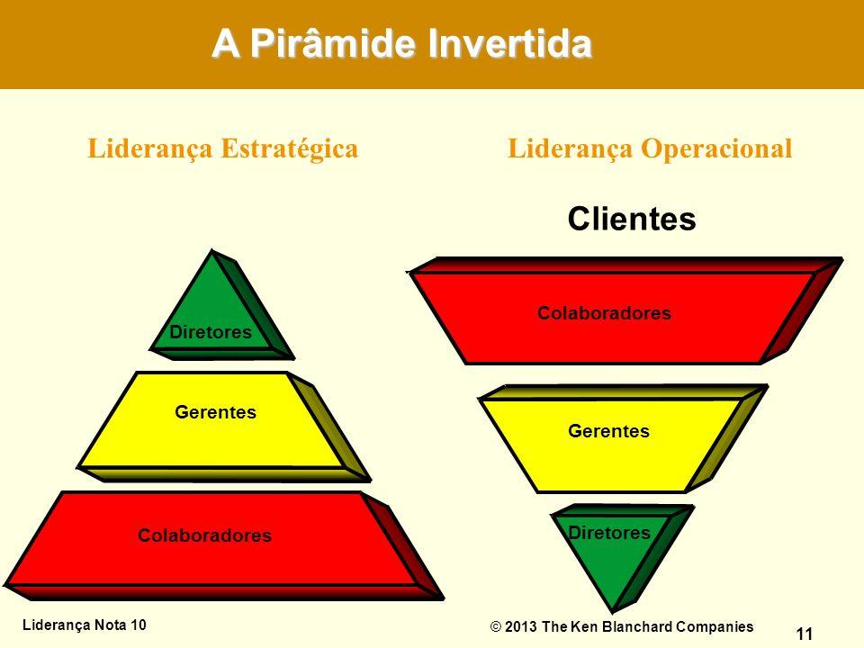 Liderança Estratégica Liderança Operacional