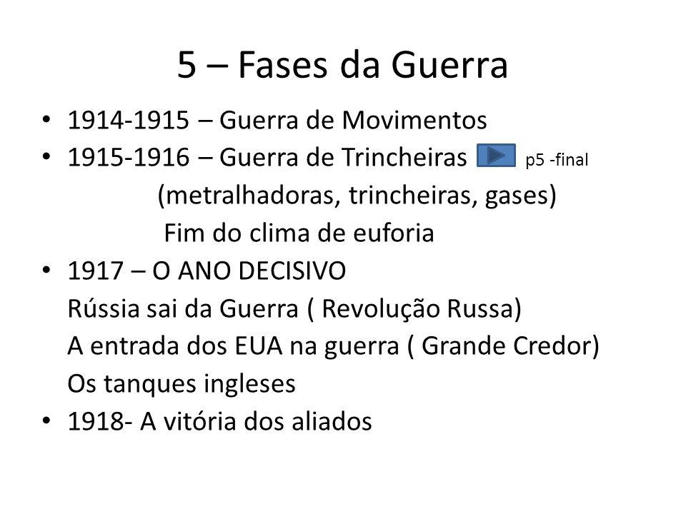 5 – Fases da Guerra 1914-1915 – Guerra de Movimentos