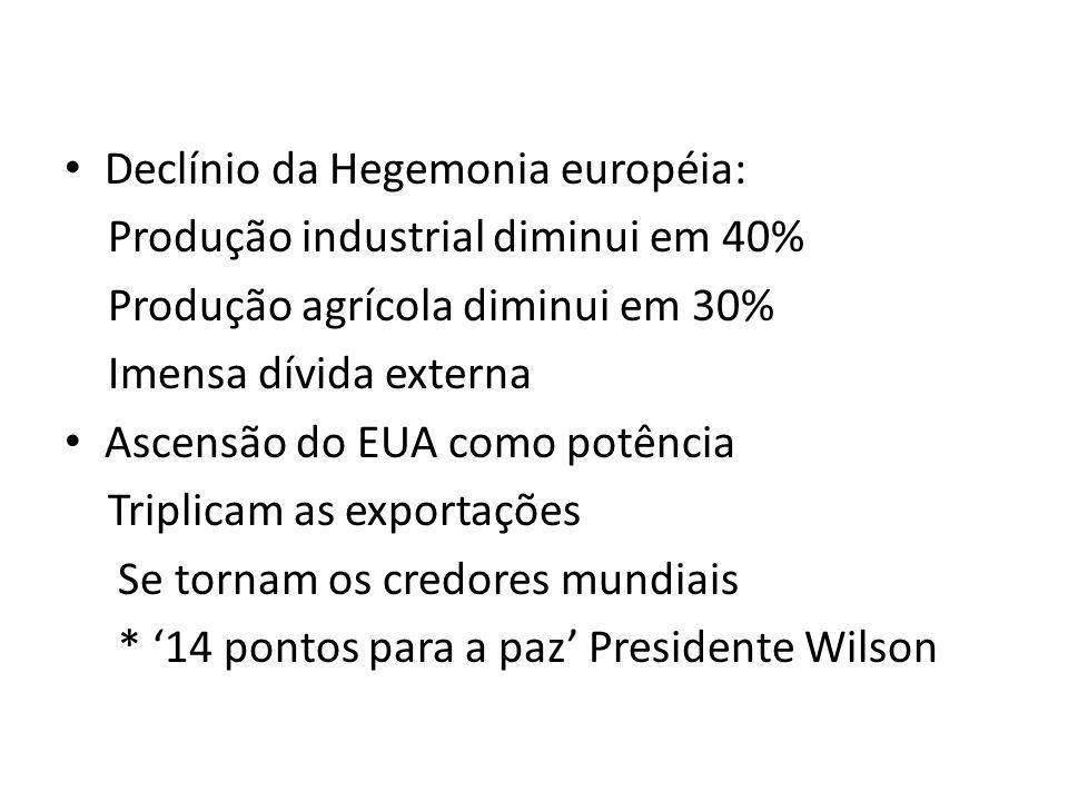 Declínio da Hegemonia européia: