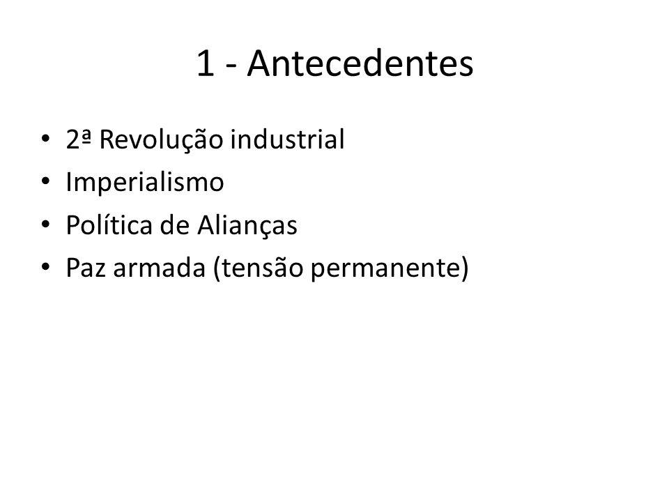 1 - Antecedentes 2ª Revolução industrial Imperialismo