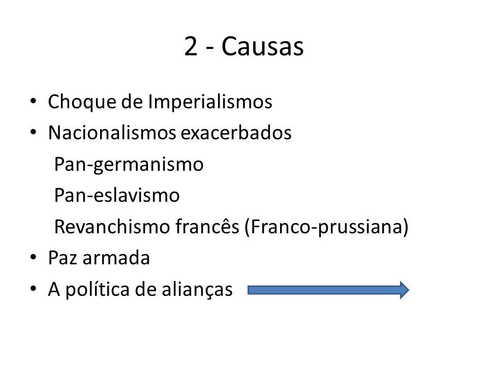 2 - Causas Choque de Imperialismos Nacionalismos exacerbados