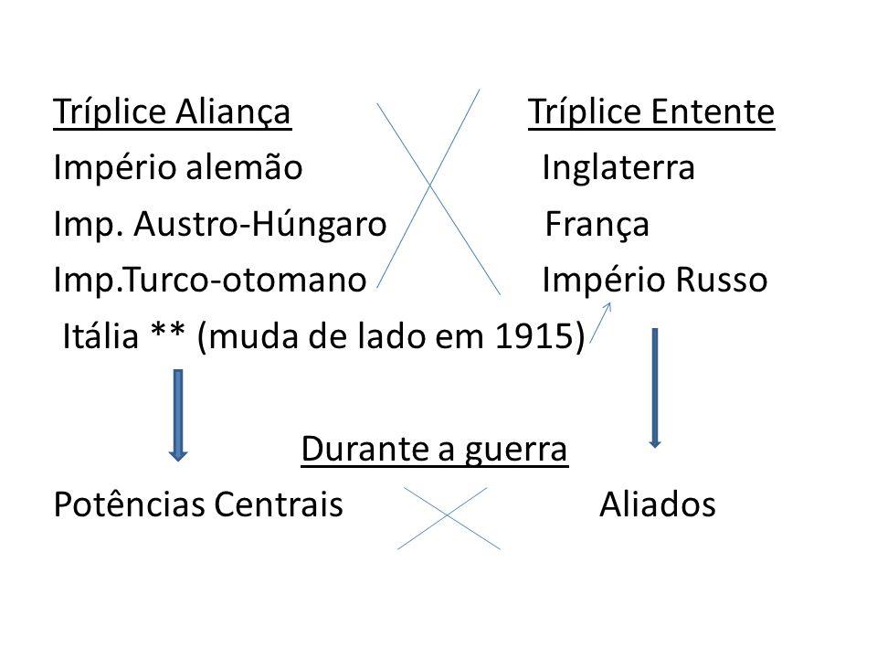 Tríplice Aliança Tríplice Entente Império alemão Inglaterra Imp