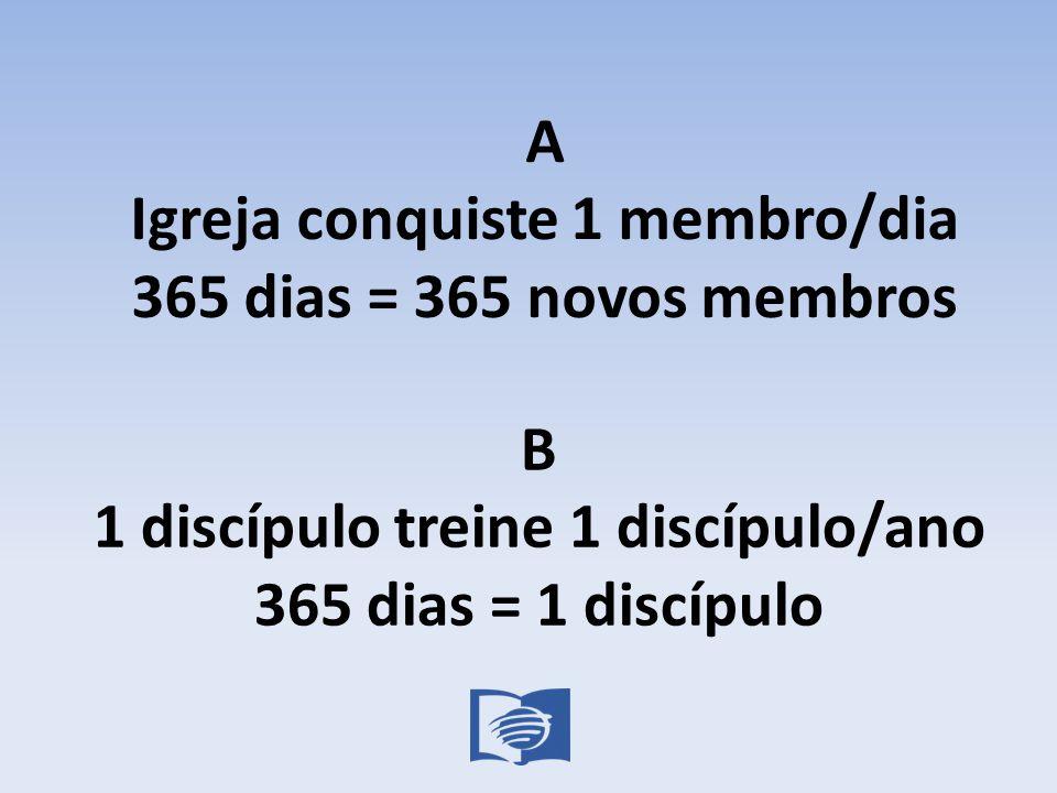 A Igreja conquiste 1 membro/dia 365 dias = 365 novos membros
