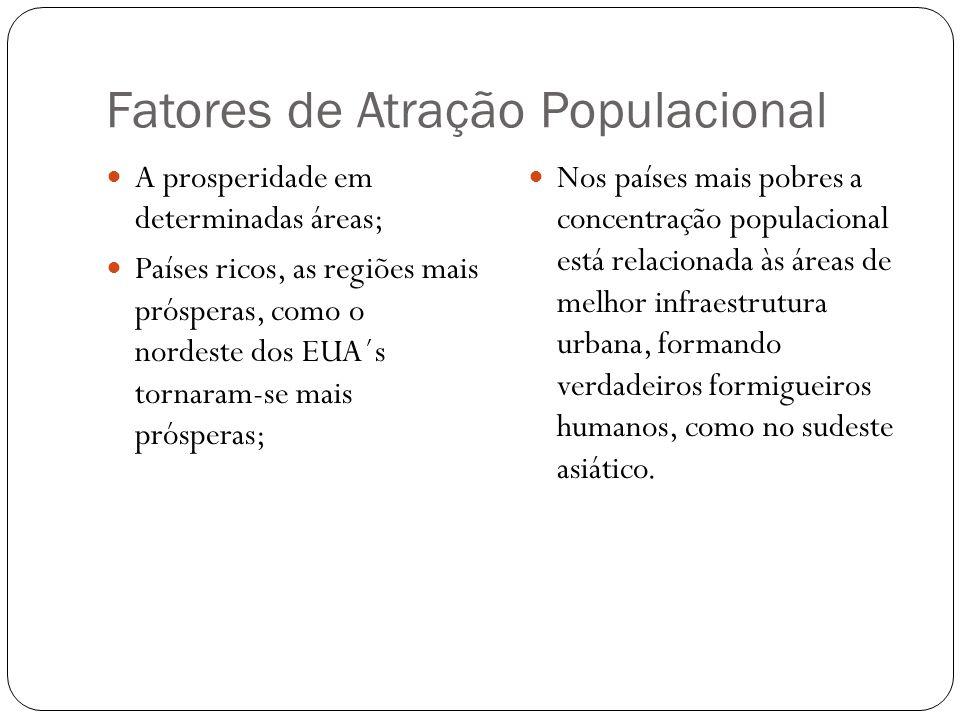 Fatores de Atração Populacional
