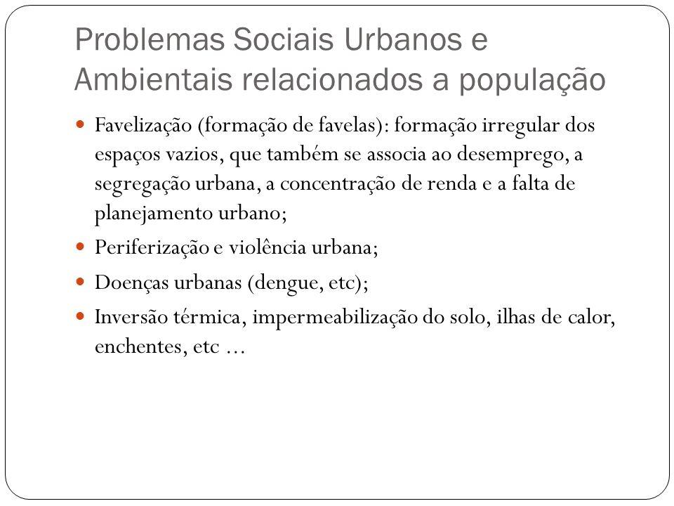 Problemas Sociais Urbanos e Ambientais relacionados a população