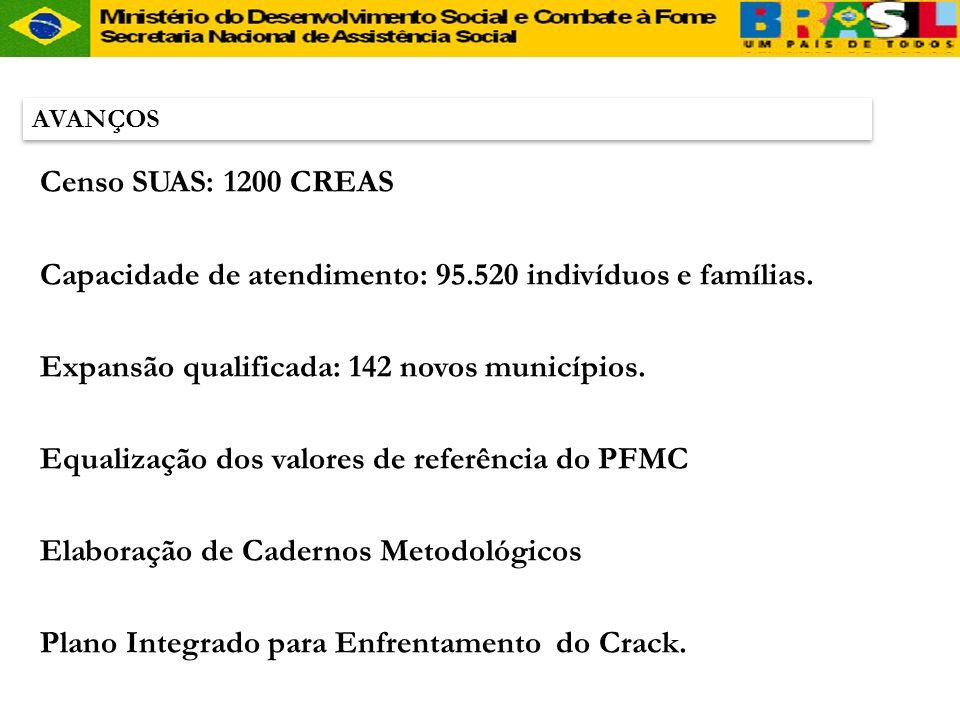 Capacidade de atendimento: 95.520 indivíduos e famílias.
