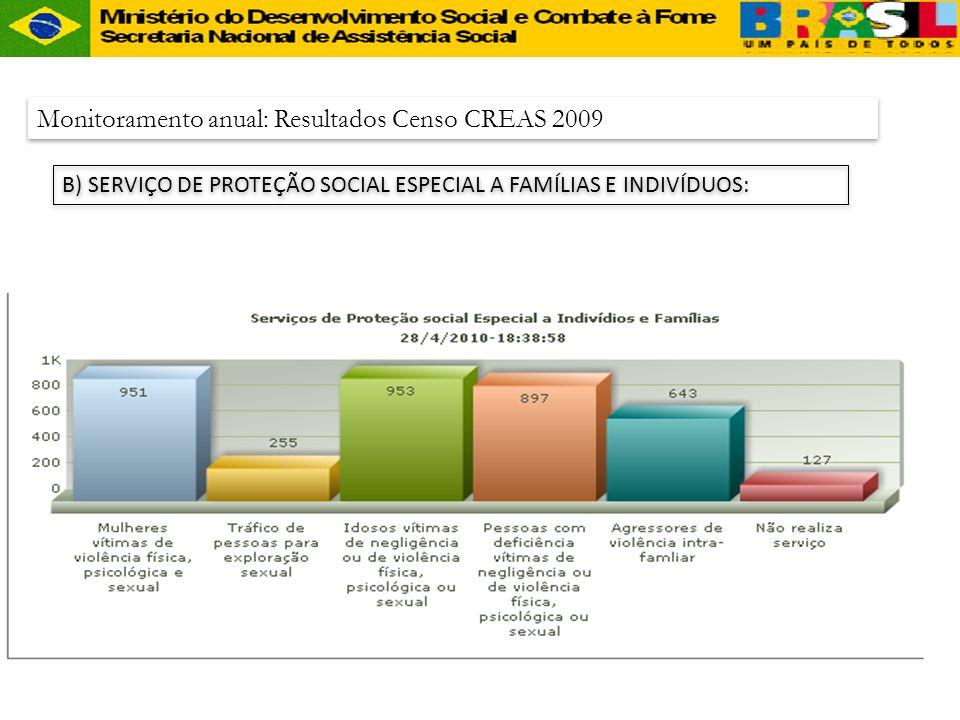 Monitoramento anual: Resultados Censo CREAS 2009