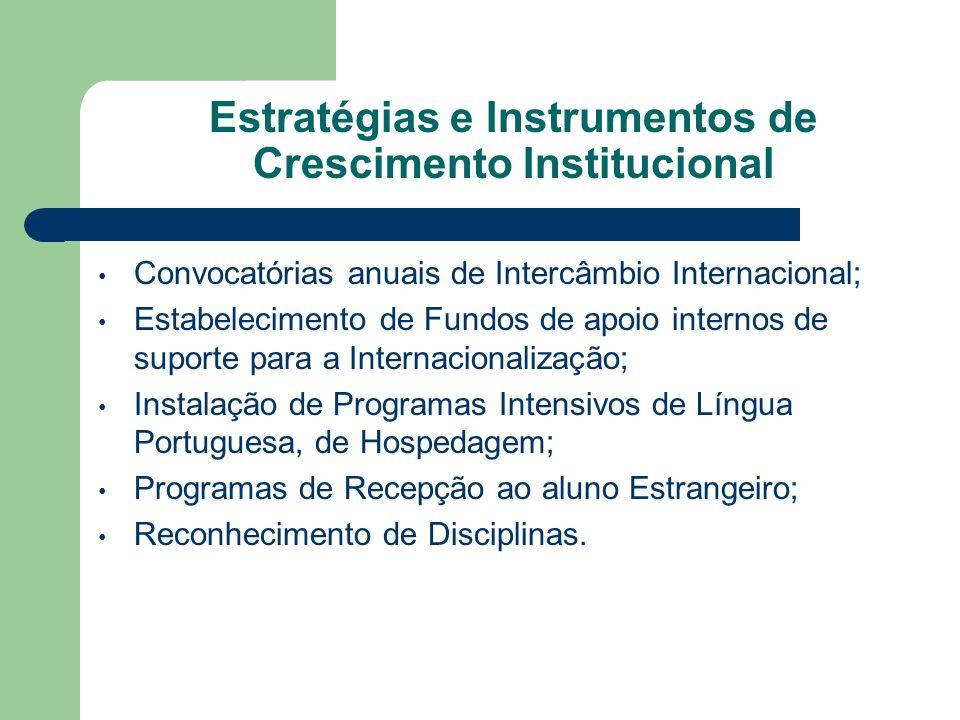 Estratégias e Instrumentos de Crescimento Institucional
