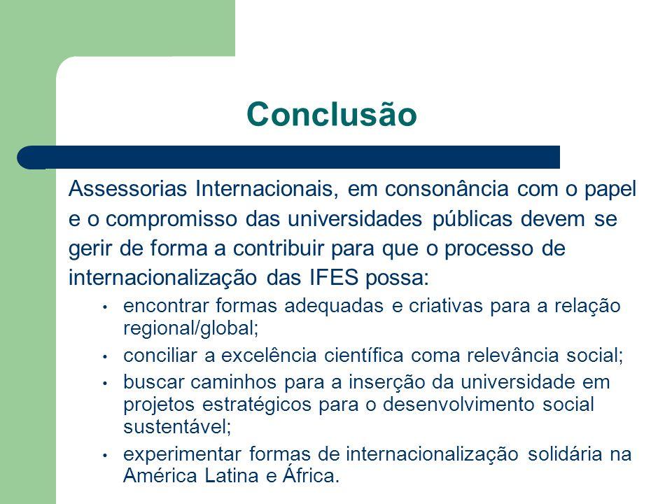 Conclusão Assessorias Internacionais, em consonância com o papel