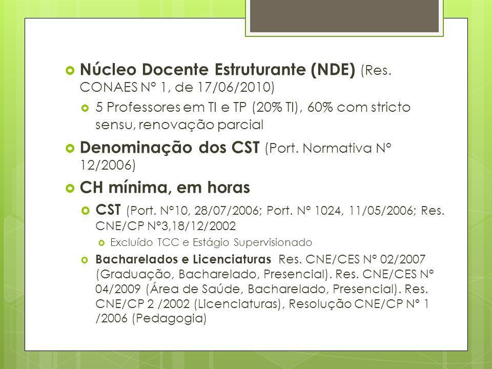 Núcleo Docente Estruturante (NDE) (Res. CONAES N° 1, de 17/06/2010)