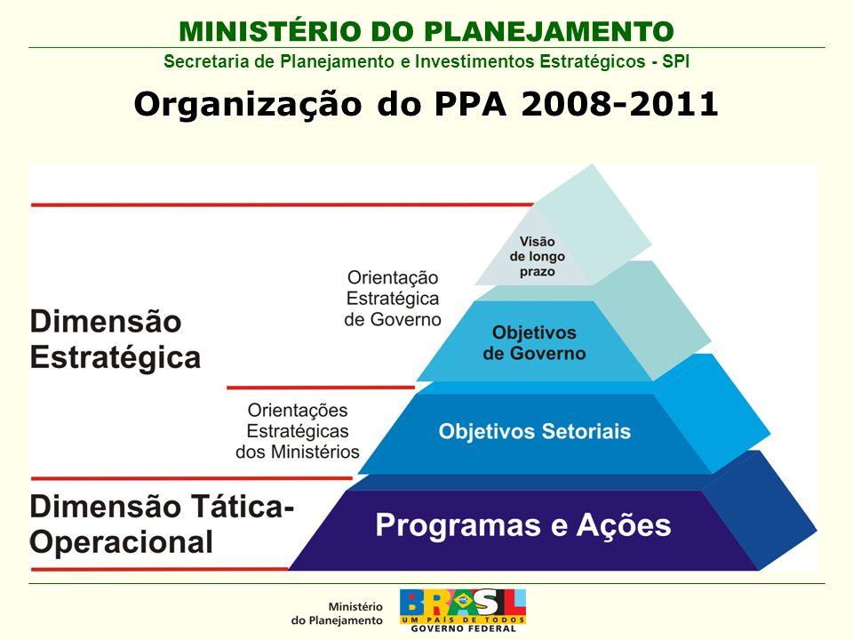 Secretaria de Planejamento e Investimentos Estratégicos - SPI