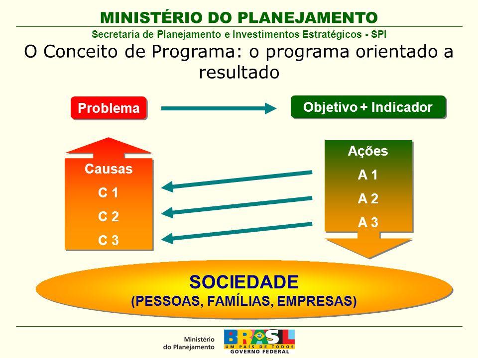 SOCIEDADE O Conceito de Programa: o programa orientado a resultado