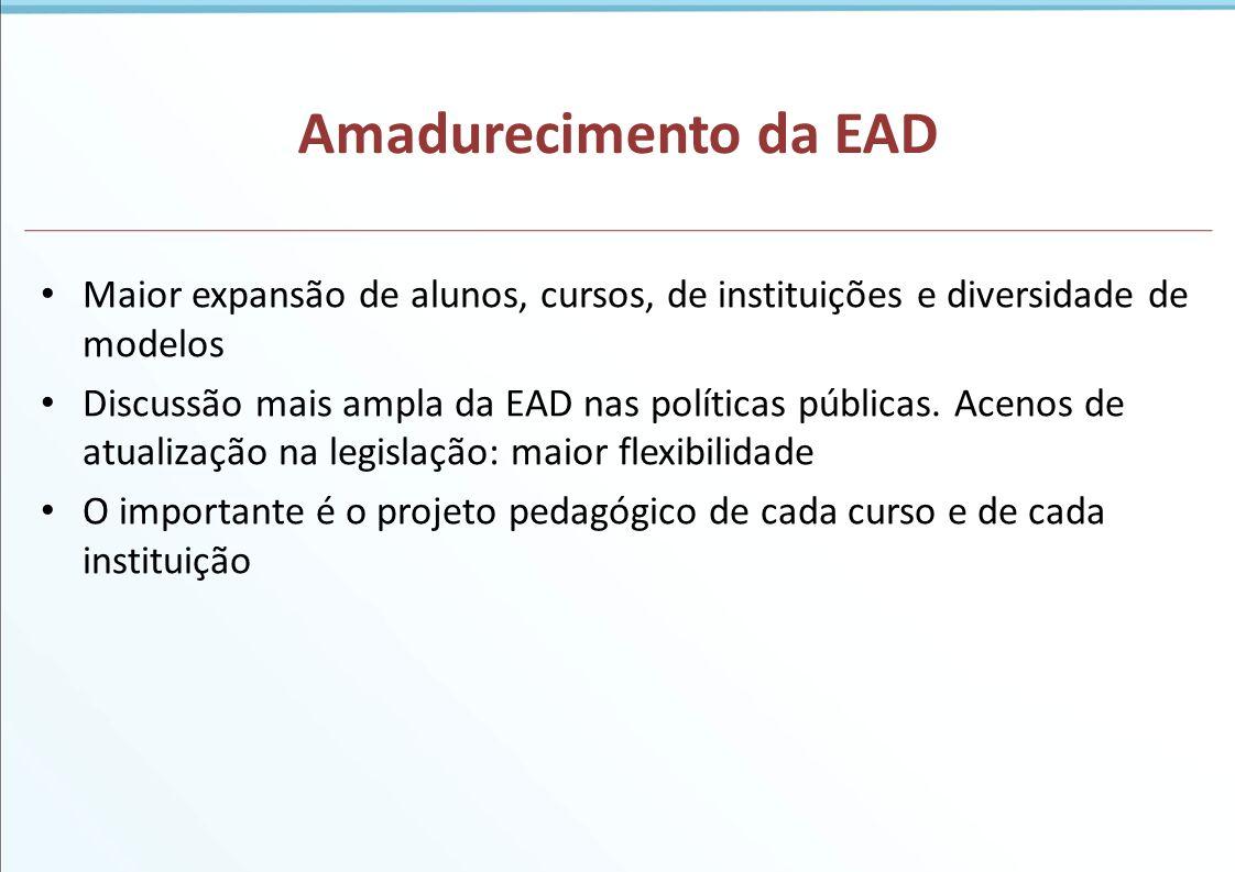 Amadurecimento da EAD Maior expansão de alunos, cursos, de instituições e diversidade de modelos.