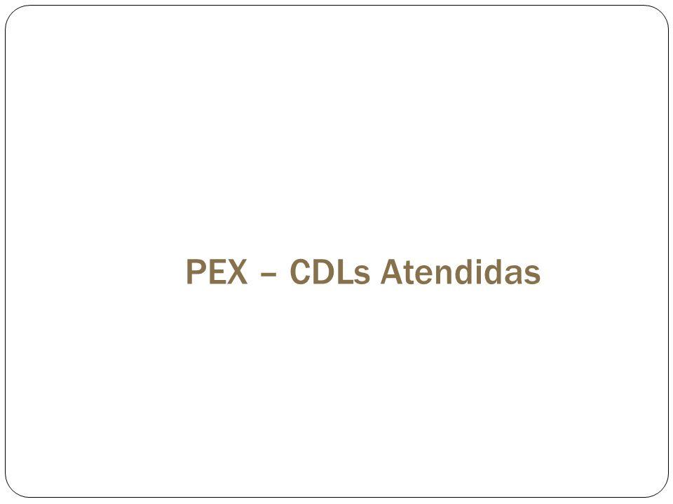 PEX – CDLs Atendidas Forneça uma breve visão geral da apresentação. Descreva o foco principal da apresentação e por que ela é importante.