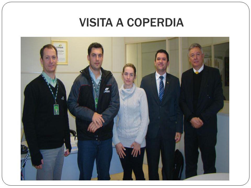 VISITA A COPERDIA Discuta os resultados do estudo de caso ou da simulação de aula.
