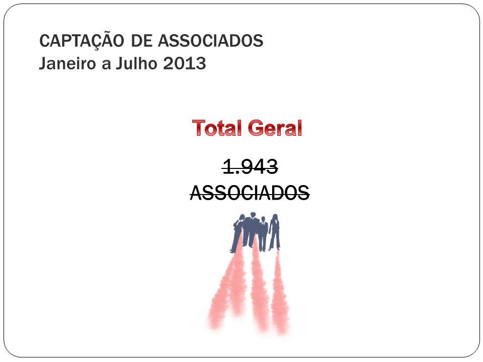 CAPTAÇÃO DE ASSOCIADOS Janeiro a Julho 2013