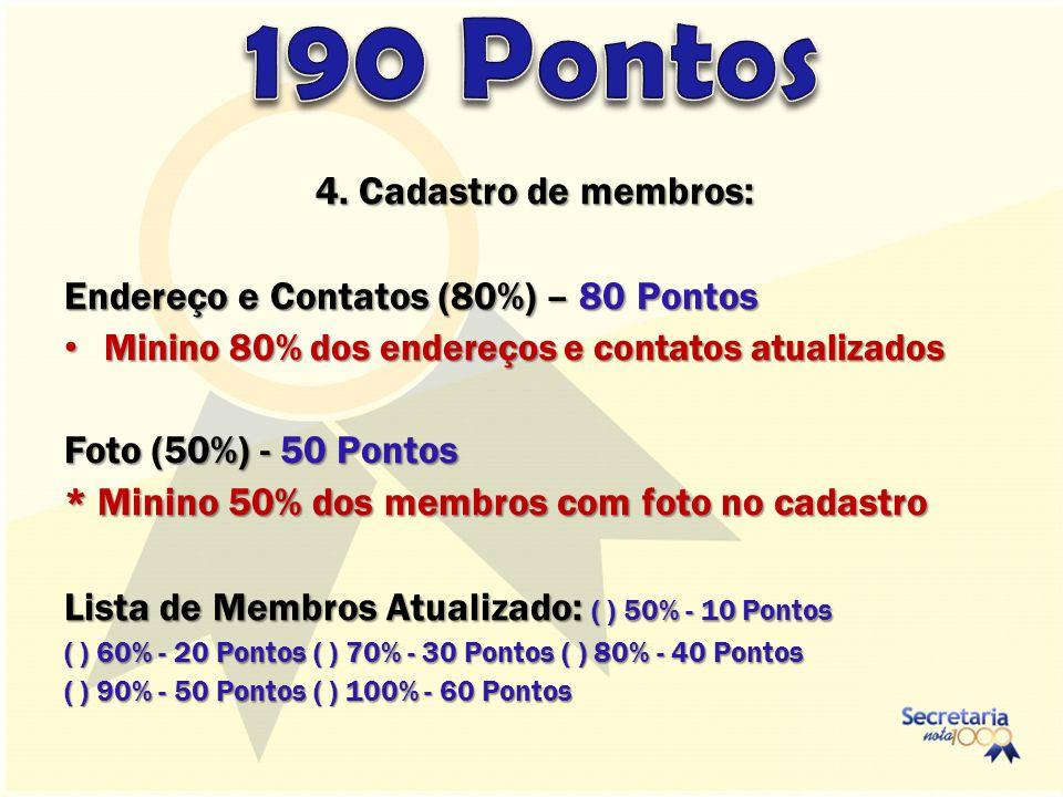 190 Pontos 4. Cadastro de membros: