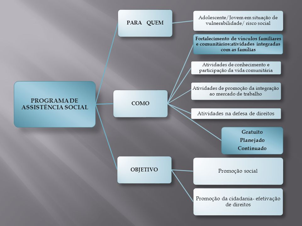 PROGRAMA DE ASSISTÊNCIA SOCIAL
