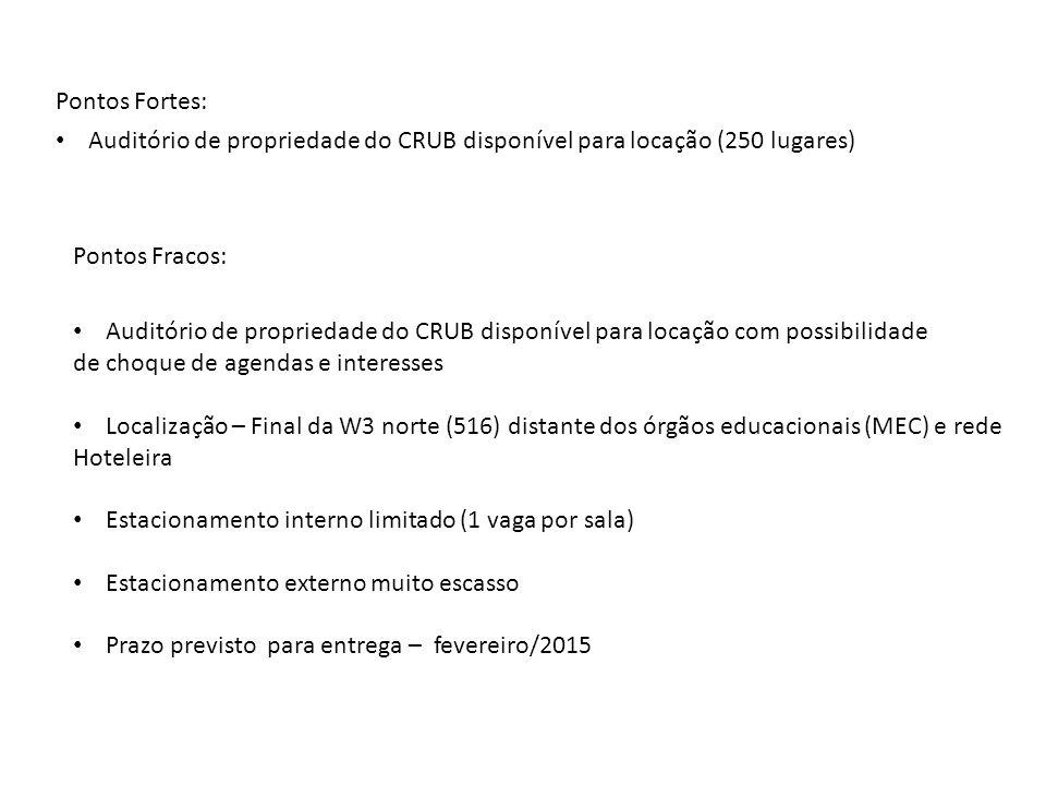 Pontos Fortes: Auditório de propriedade do CRUB disponível para locação (250 lugares) Pontos Fracos: