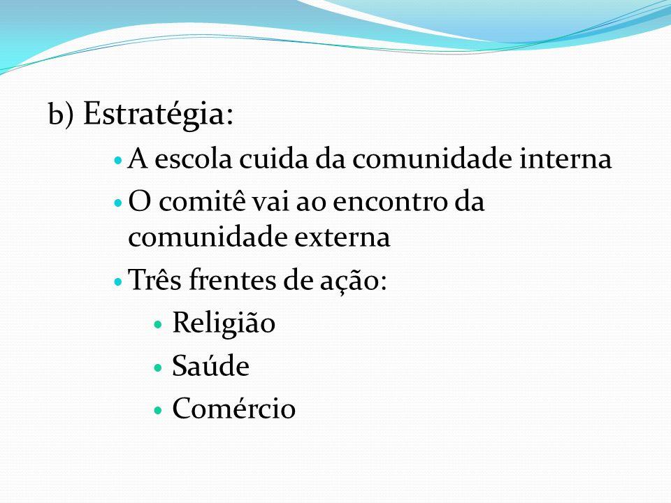 b) Estratégia:A escola cuida da comunidade interna. O comitê vai ao encontro da comunidade externa.