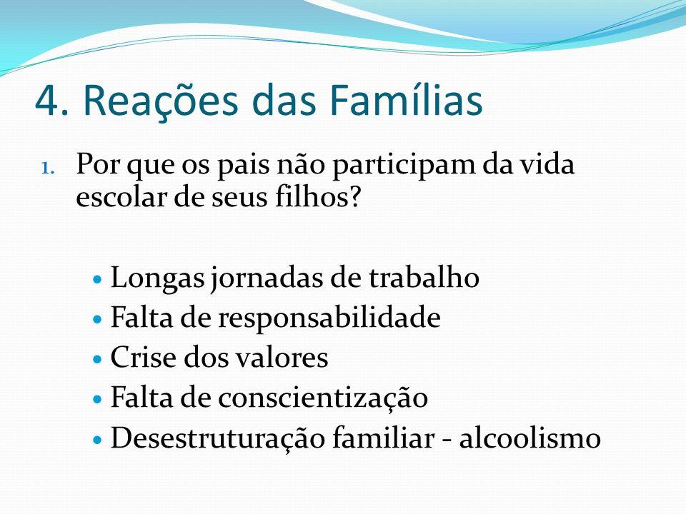 4. Reações das Famílias Por que os pais não participam da vida escolar de seus filhos Longas jornadas de trabalho.