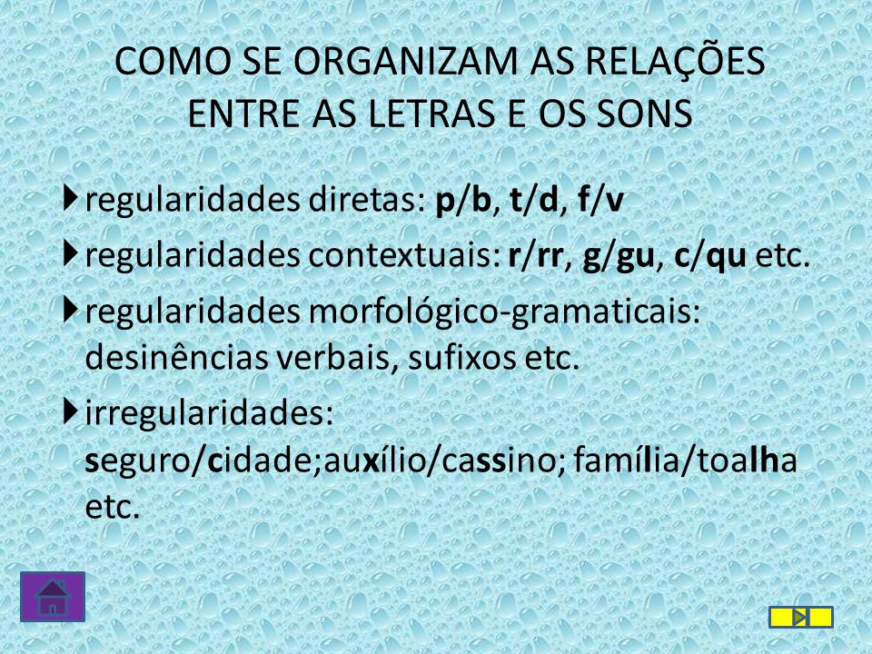 COMO SE ORGANIZAM AS RELAÇÕES ENTRE AS LETRAS E OS SONS