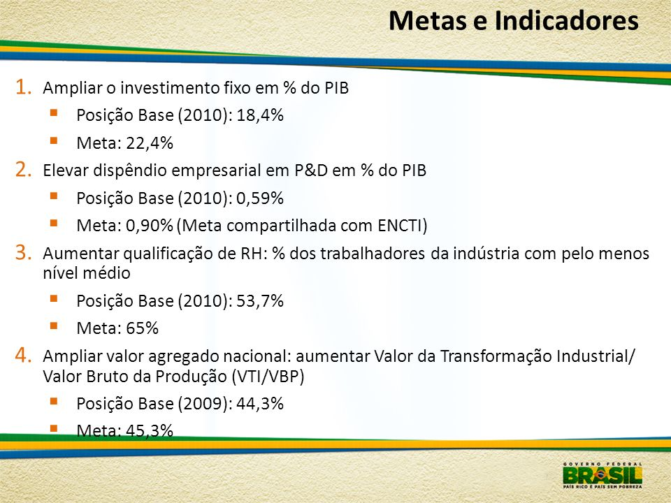 Metas e Indicadores Ampliar o investimento fixo em % do PIB