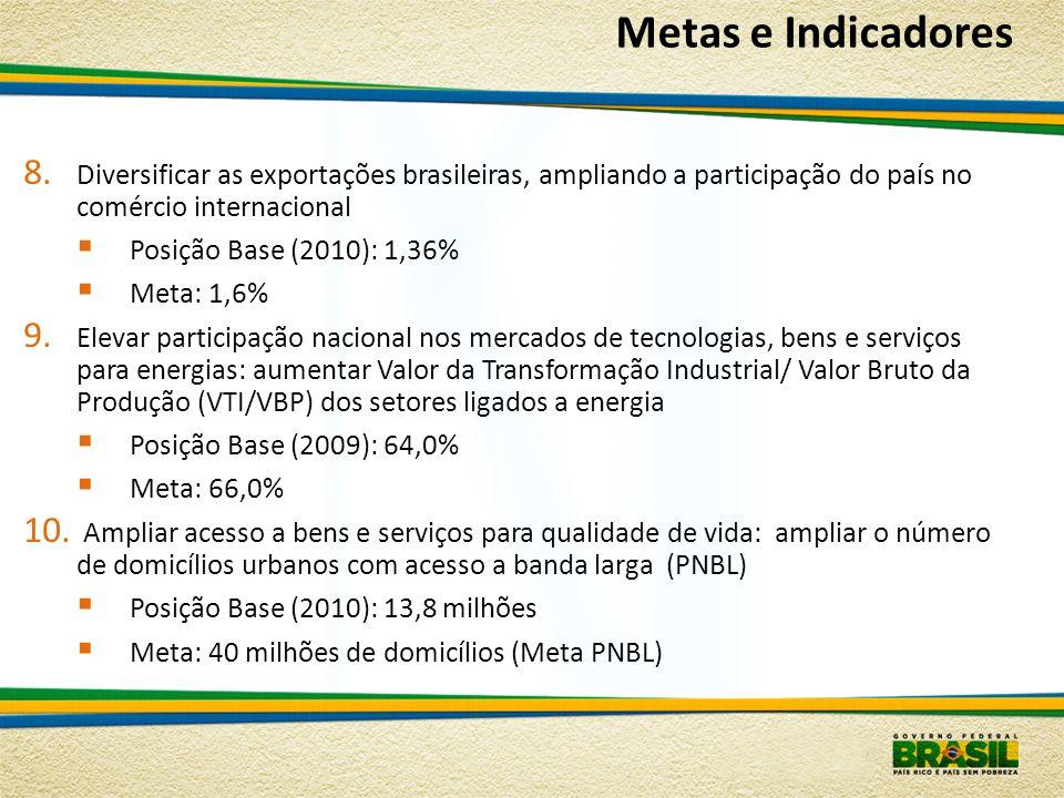Metas e IndicadoresDiversificar as exportações brasileiras, ampliando a participação do país no comércio internacional.