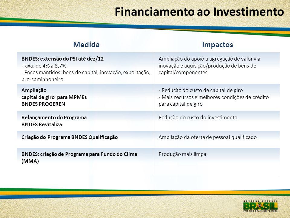 Financiamento ao Investimento