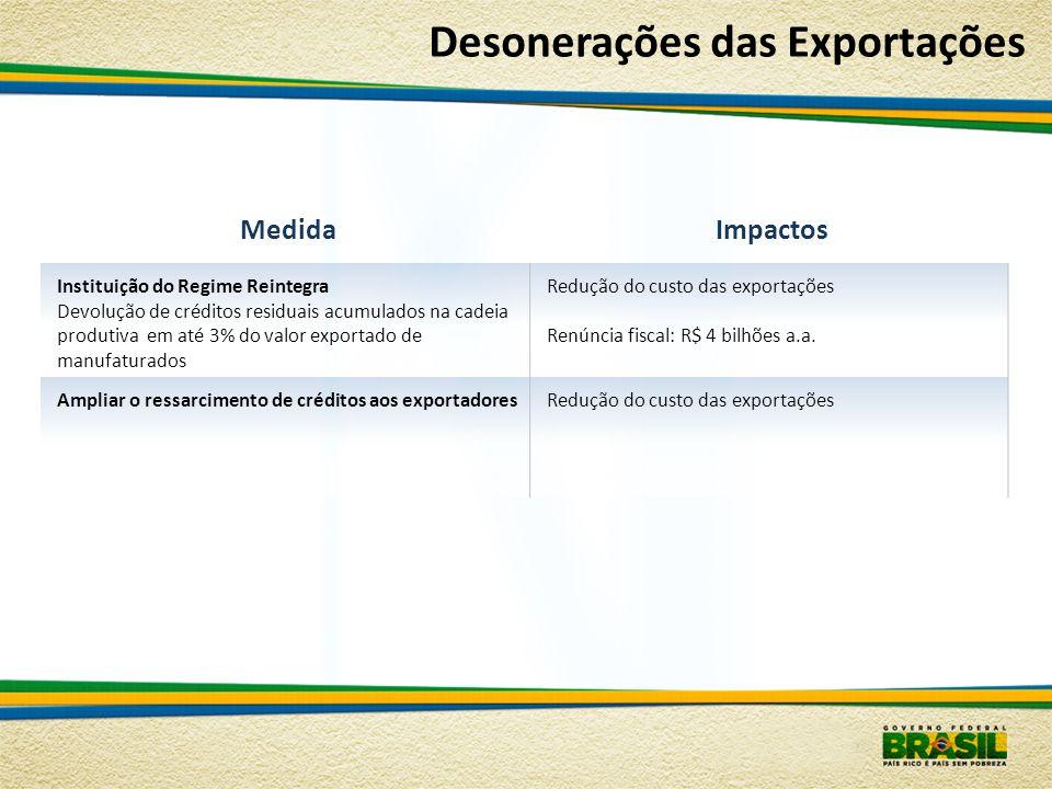 Desonerações das Exportações