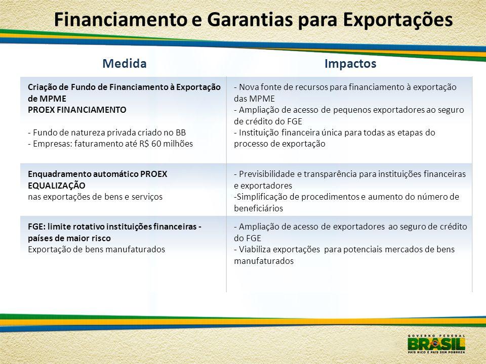 Financiamento e Garantias para Exportações